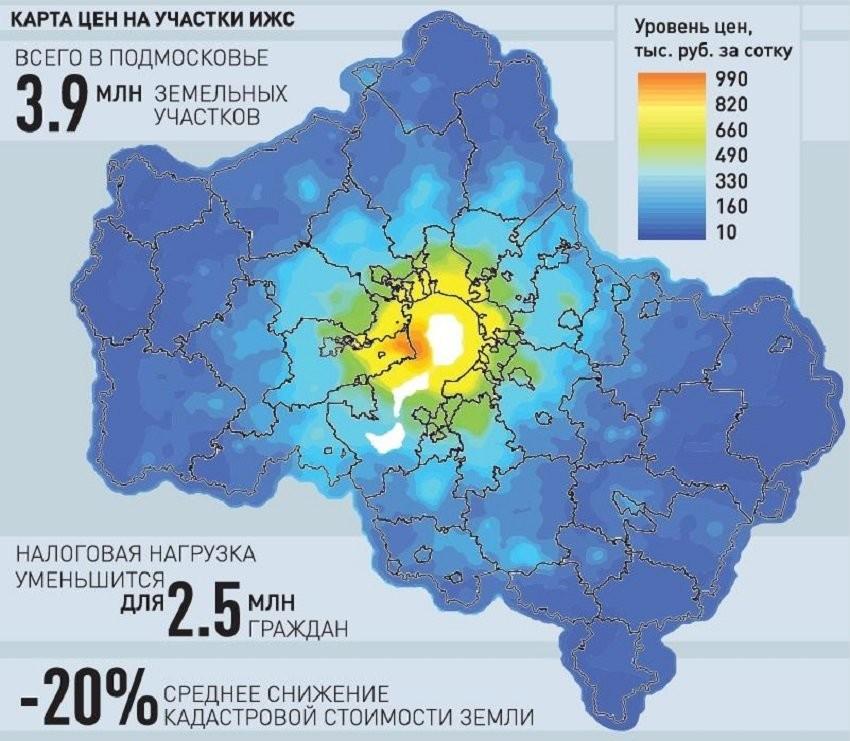 Стоимость земельных участков в Подмосковье